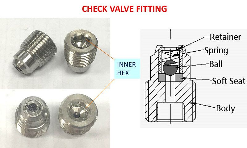 Teamco Provides Check Valve Fittings in Customer Specifications.